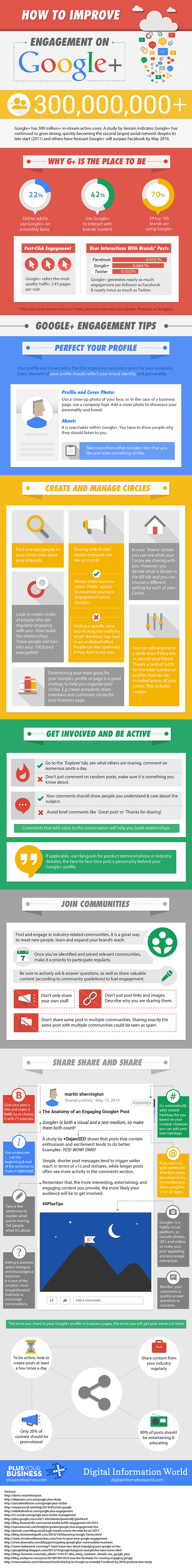 INFOGRAPHIC: A Complete Guide to Google+ Marketing