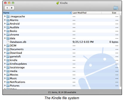 Screenshot of the Kindle file system